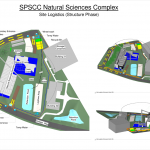 SPSCC Site Logistic Model