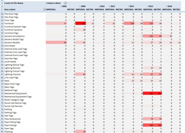 Open Asset Tools Excel 2